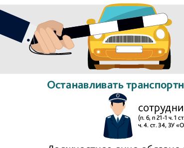 Советы водителям и пассажирам, которые едут в Крым или из Крыма