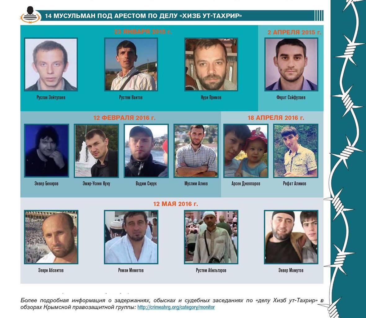 Суд по делу крымских мусульман начнется в Ростове 14 июня