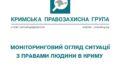Моніторинговий огляд ситуації з правами людини у Криму за травень 2019
