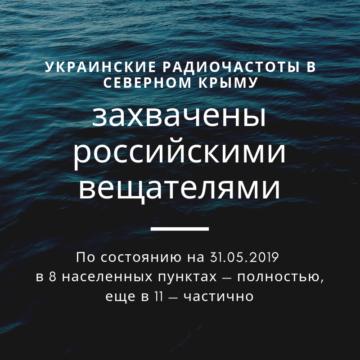 У більшості населених пунктів північного Криму українські FM-частоти захопили російські мовники