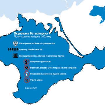 Злочини в Криму не припиняються