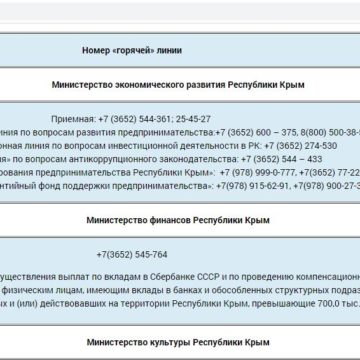How COVID-2019 Hotlines Operate in Crimea – Monitoring