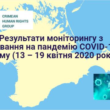 Результати моніторингу з реагування на пандемію COVID-19 у Криму (13 – 19 квітня 2020 року)