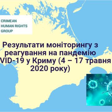 Результати моніторингу з реагування на пандемію COVID-19 у Криму  (4 – 17 травня 2020 року)