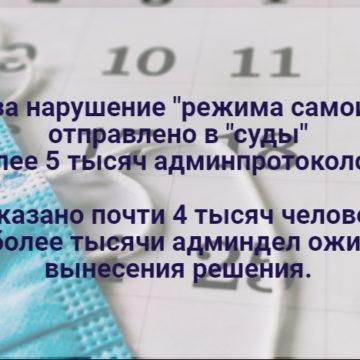 В Крыму за нарушение «режима обязательной самоизоляции» наказали почти 4 тысяч человек