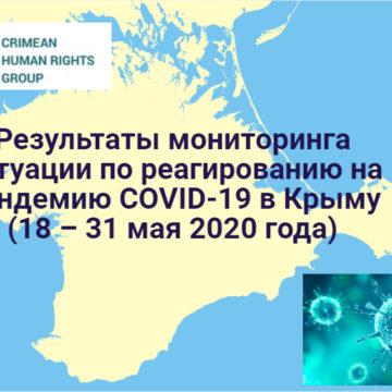 Результаты мониторинга ситуации по реагированию на пандемию COVID-19 в Крыму (18 – 31 мая 2020 года)