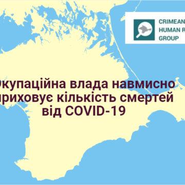 Окупаційна влада навмисно приховує кількість смертей від COVID-19