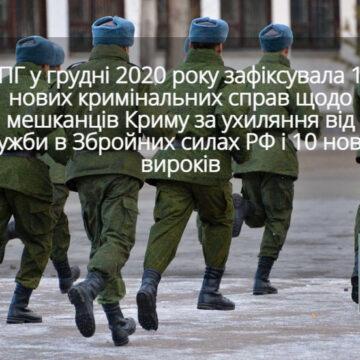 У грудні проти кримчан ухвалили  рекордну кількість вироків  за відмову служити в армії РФ