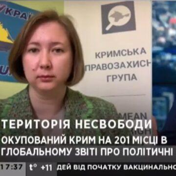 Чому Freedom House визнала Крим територією несвободи?